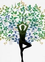 Holistic Personality Development through Yoga